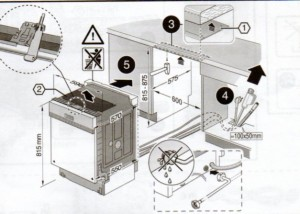 konyhába beépített mosogatógép